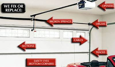 Garage door company westchester ny on track garage doors for Friendly garage door colorado springs